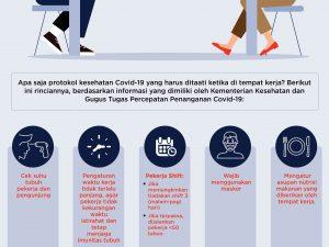 Implementasi new normal diatur dalam Keputusan Menteri Kesehatan Nomor HK.01.07/MENKES/328/2020